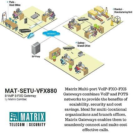 Amazon com : Matrix ComSec SETU-VFX880 8-VoIP 8-FXO Gateway