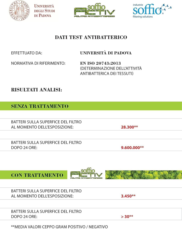 AFF012 INDUSTRIE SOFFIO Filtro Abitacolo Antipolline Fibra Antibatterico Per Autovetture Automobile Prevenzione Inquinamento Abitacolo Perfettamente Adattabile Originale