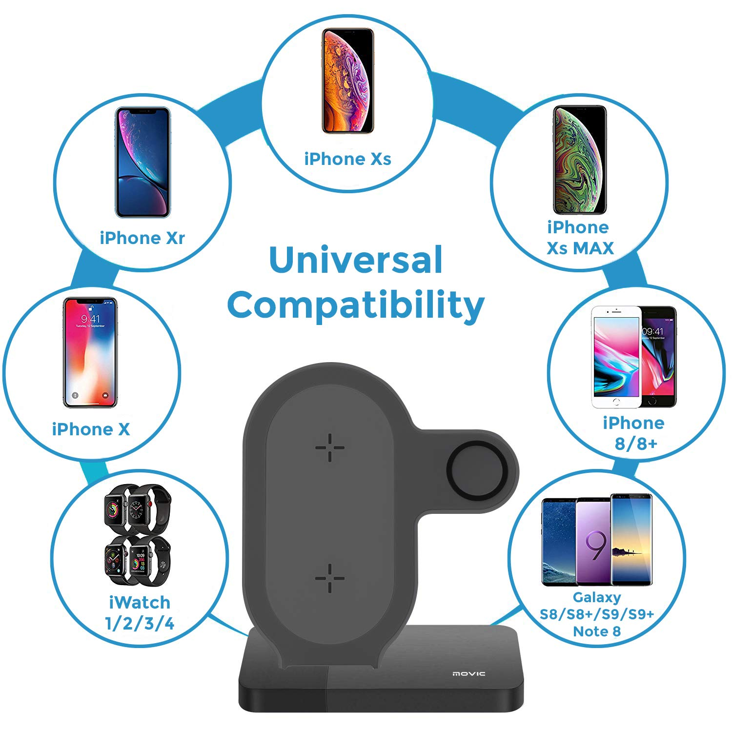 Movic 2 in 1 Qi Wireless Fast Charging Station (QC 3.0 Adaptor Included) Pad Dock for Apple Watch Series 1/2/3/4 iPhone 8/X/XS/XR, Samsung Galaxy and All Qi Enabled Devices MFi-Certified - (Black)