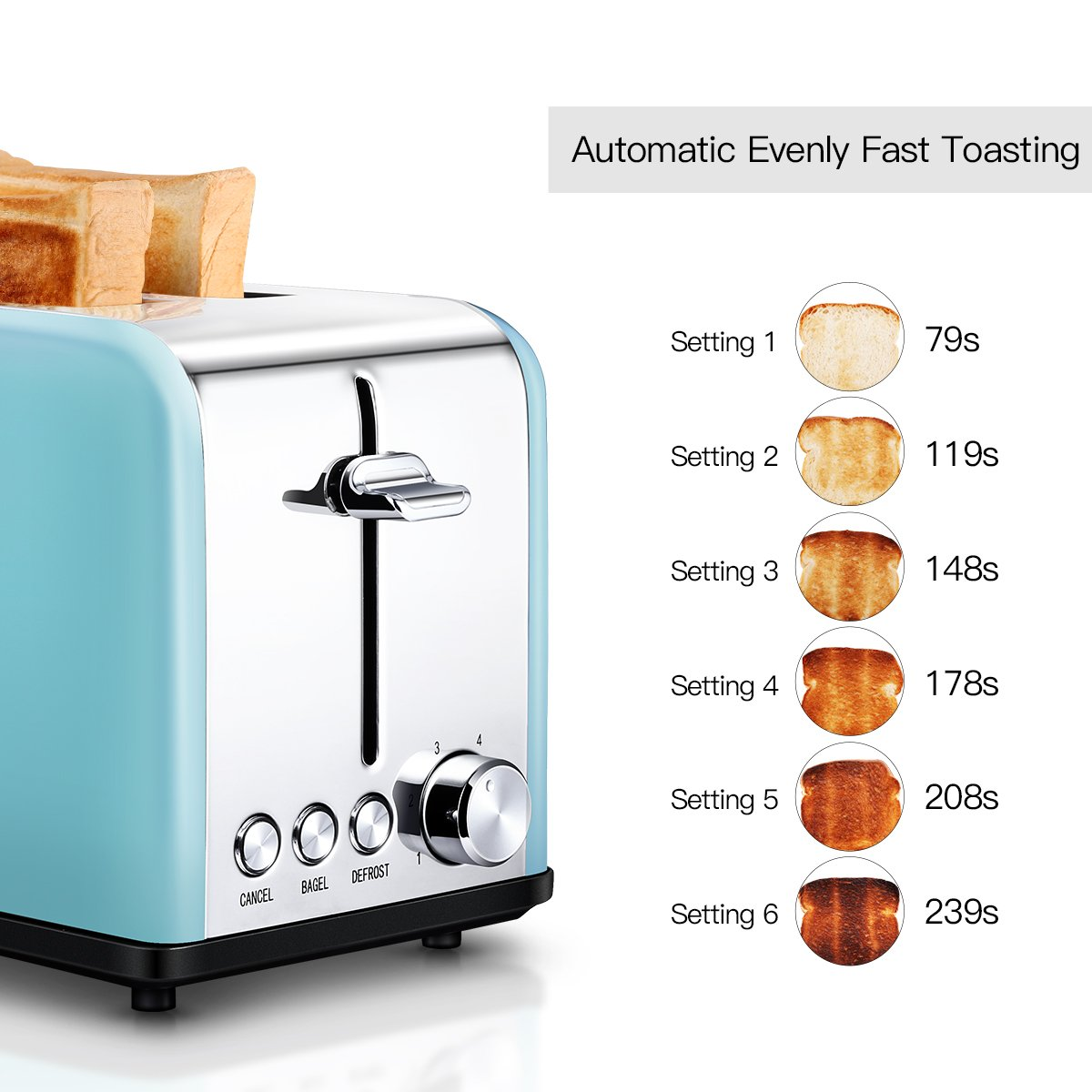 Toaster 2 Slice, Retro Small Toaster with Bagel, Cancel, Defrost Function, Extra Wide Slot Compact Stainless Steel Toasters for Bread Waffles, Blue by Keemo (Image #5)