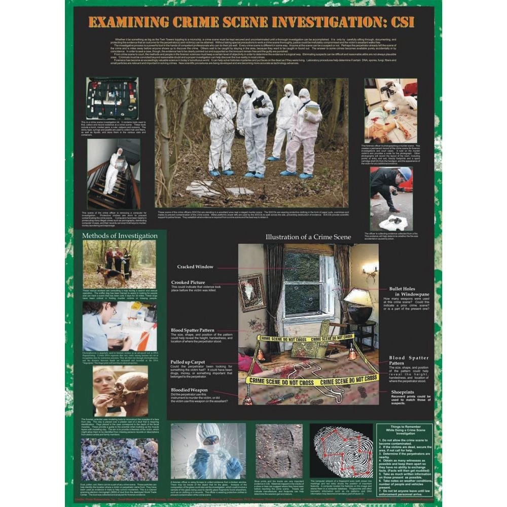 Amazon Com Csi Forensics Poster Industrial Scientific