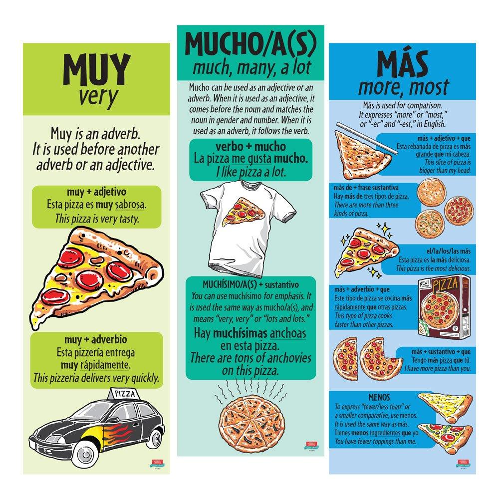 Amazon com : Muy, Mucho o más Spanish Skinny Poster Set
