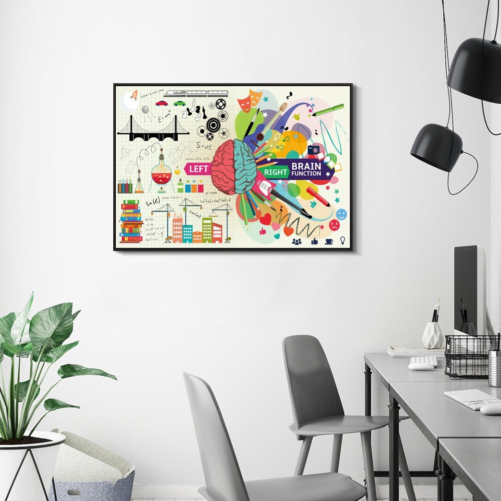Visual Art Decor Modern Home Office Classroom Wall Decoration Left and Right Brain Function Prints Wall Art Picture Poster for Science Club Ready to Hang 24x36