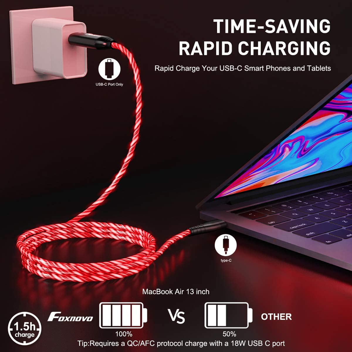 Usb C Fast Charger, EL Flowing Type C to Type C fast Charging Cable Charge Cord (Red, 3.3 ft)