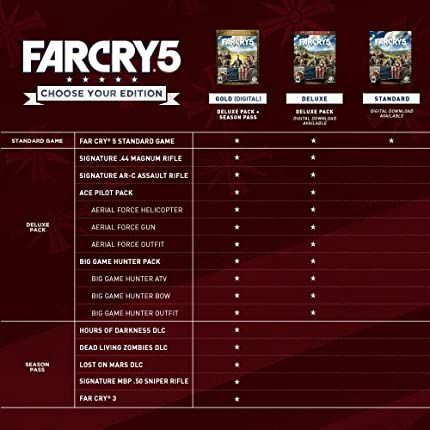 Amazon com: Far Cry 5 [Online Game Code]: Video Games