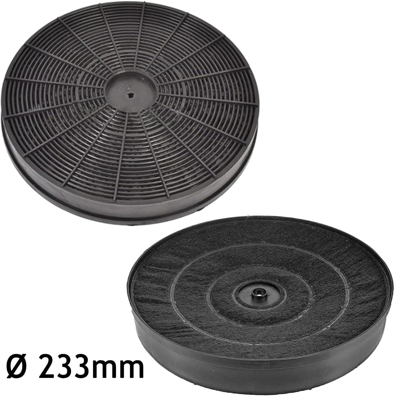Spares2go - Filtro de ventilación de carbono activado para campana extractora de ventilador Indesit HI160 HI260 (2 unidades): Amazon.es: Hogar
