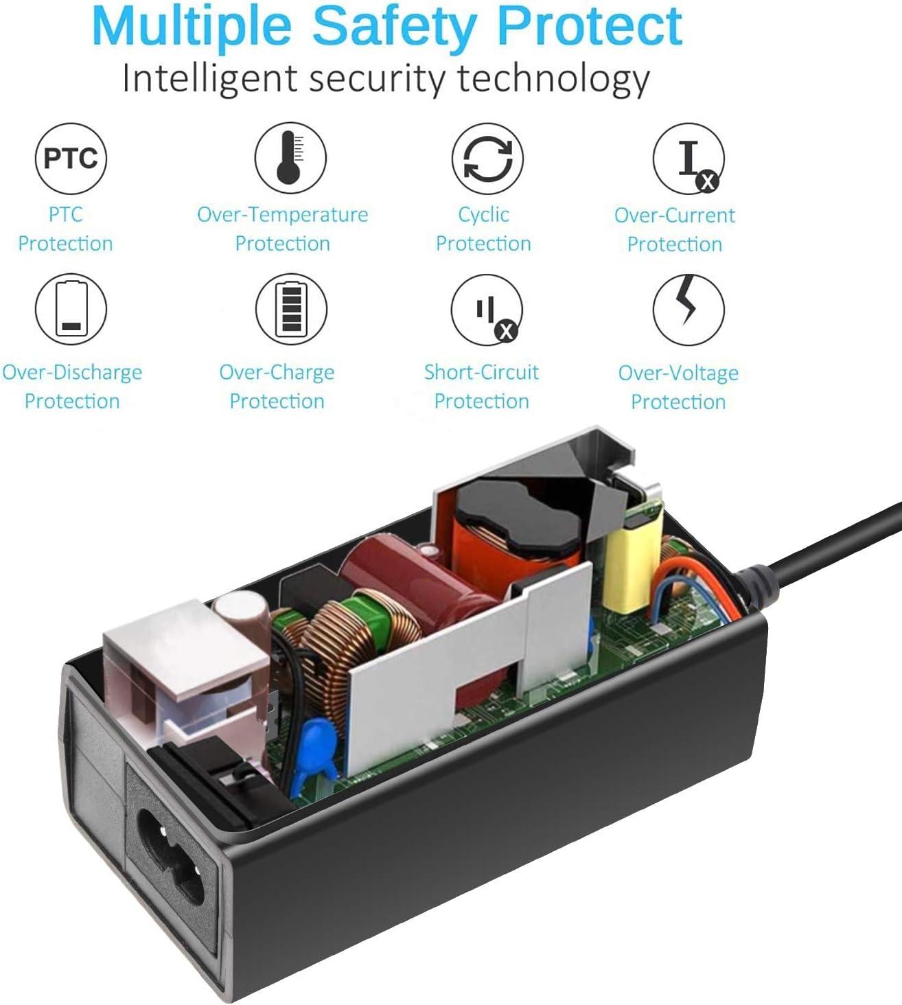 Kimaru DMW-AC10 AC Adapter Kit for Panasonic Lumix DMC-GH3,GH4,GH3K,GH4K,GH3A,GH4H,GH3H,DC-GH5,GH5S,GH5M,G9,G9L Camera AC Adaptor and DMW-DCC12 DC Coupler Charger Replace Panasonic BLF-19 Battery