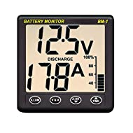 Clipper Battery Monitor Instrument