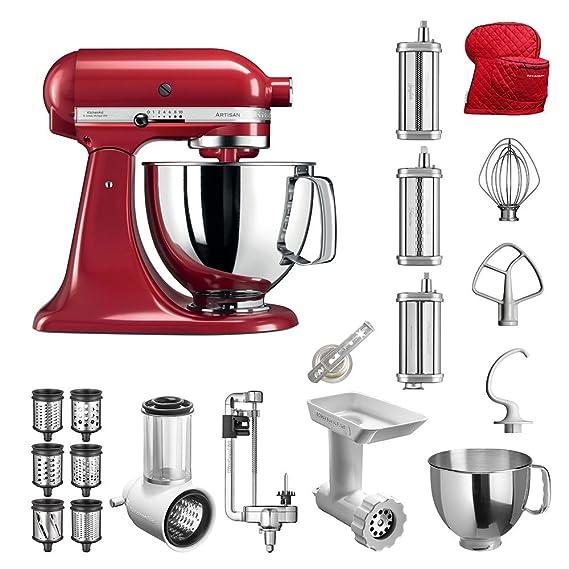 Großartig Aktuelle Küchengerät Farbtrends Bilder - Küchen Design ...