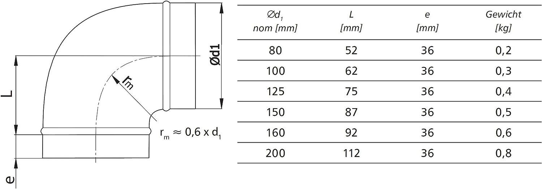 Pour a/ération 10818-90 /° Tuyau galvanis/é Coude coud/é /à angle droit MKK