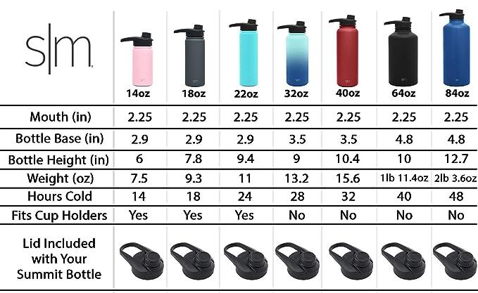Amazon.com: Simple Modern Summit - Botella de agua con tapa ...