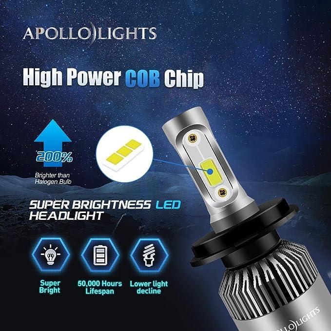 Amazon.com: ApolloLights - Kit de conversión de bombillas ...