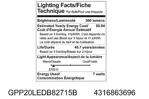 GE Lighting 63696 Energy Smart LED 7-Watt (50-watt replacement) 300-Lumen PAR20 Spotlight Bulb with Medium Base, 1-Pack - Led Household Light Bulbs ...