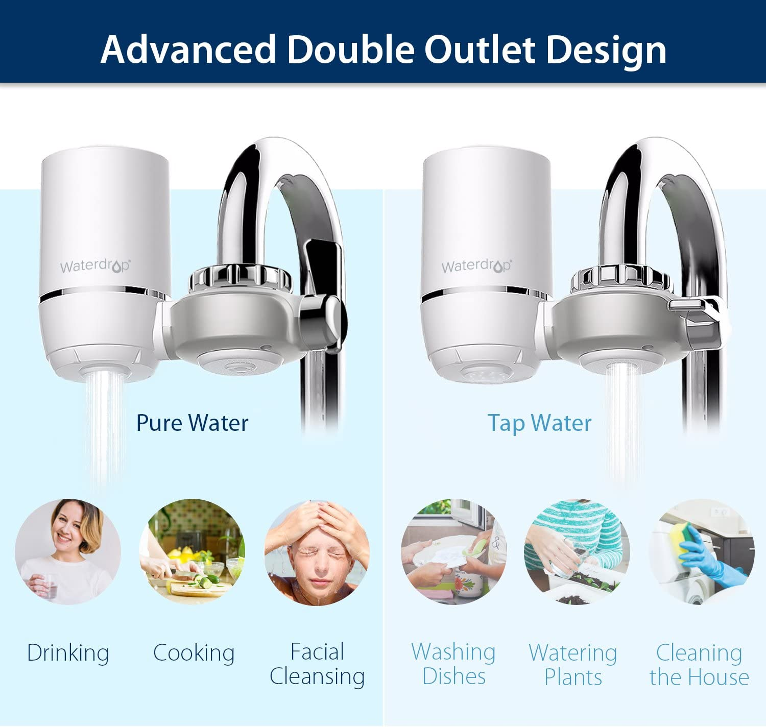 Waterdrop WD-FC-01 Faucet Mount Water Filter - Double outlet design