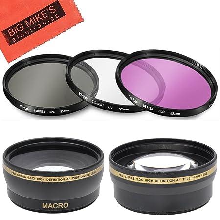 Review Deluxe Lens Kit for