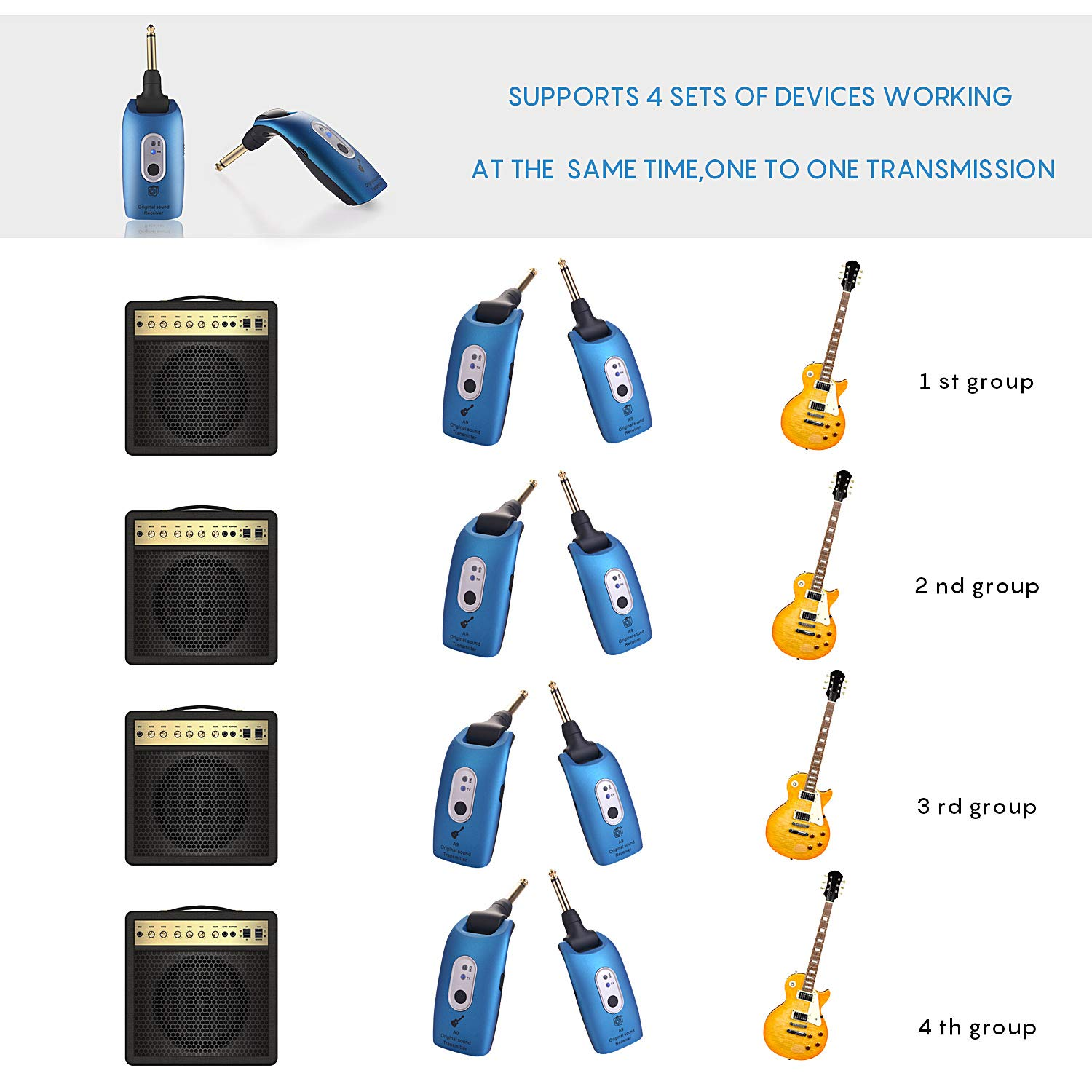 Wireless Guitar Transmitter /& Receiver System 2.4G Wireless Audio Rechargeable 164ft Transmission Range for Electric Guitar Bass Blue
