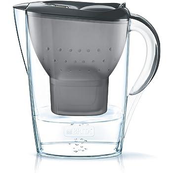 Einen guten Wasserfilter bekommen Sie von der Marke Brita.