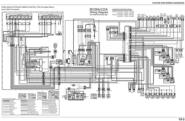 Honda Bf130 Wiring Diagram : Outstanding honda outboard wiring diagram bf