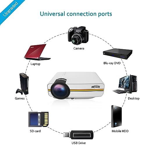 Casa de alta definición proyector, Meyoung 1080P 1200 lúmenes 150 ...