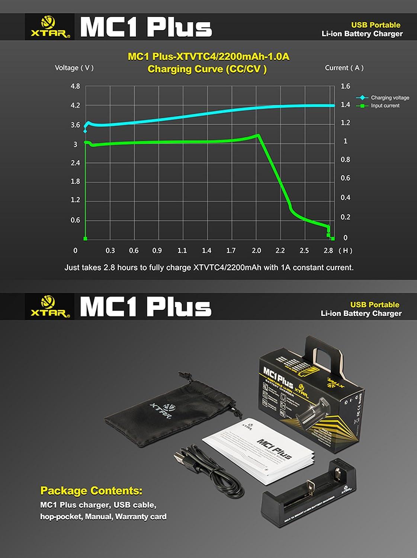 Xtar Mc1 Plus Battery Charger Vi01 Usb Current Voltage Constant Detector