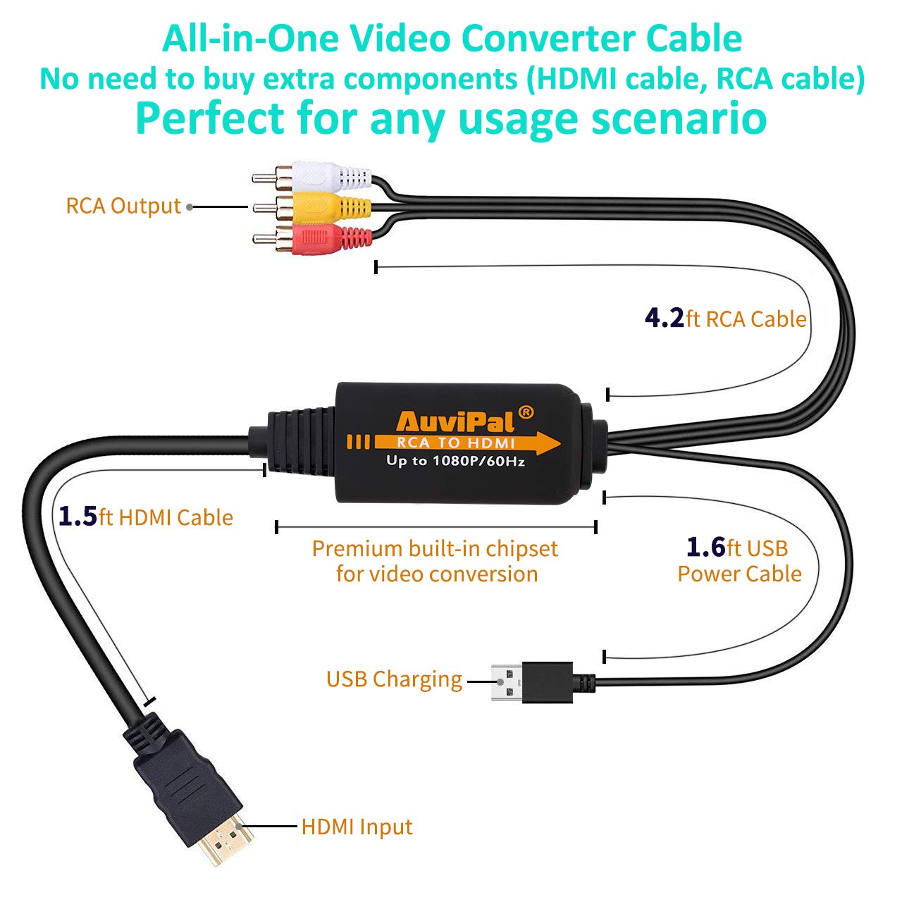 1080P RCA to HDMI Converter Cable, AuviPal AV to HDMI Adapter for Playing VHS/VCR/DVD Player/Game Consoles etc on Modern TV. All-in-One 3RCA Composite AV to HDMI Video Converter by AuviPal (Image #6)