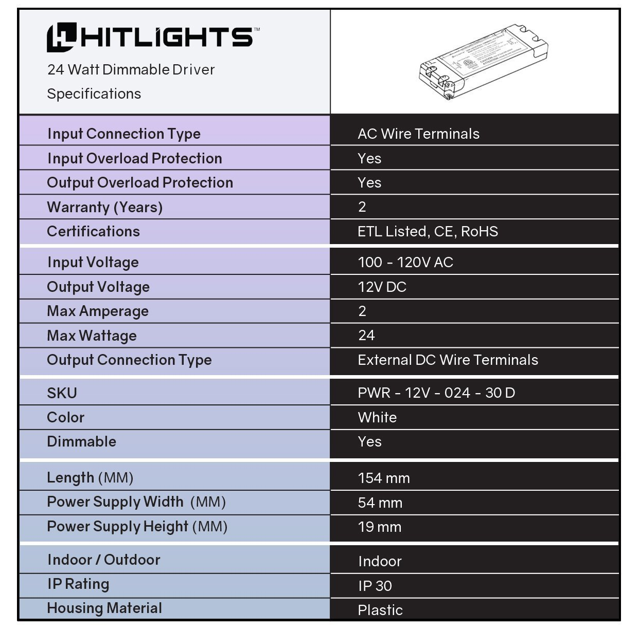 HitLights 24 Watt Dimmable Driver, Universal, for LED Light Strips - 110V AC-12V DC Transformer. Compatible with Lutron and Leviton by HitLights (Image #1)