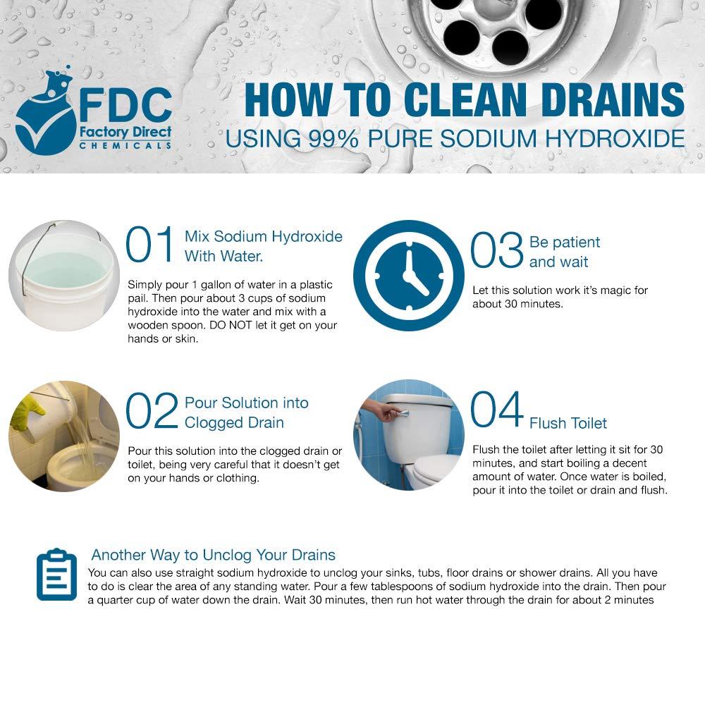 FDC Pure Sodium Hydroxide Lye for Soap Making | Lye Drain Opener | Caustic Soda Beads | Pure Lye - 6 x 2 LB Jar Case by FDC (Image #7)
