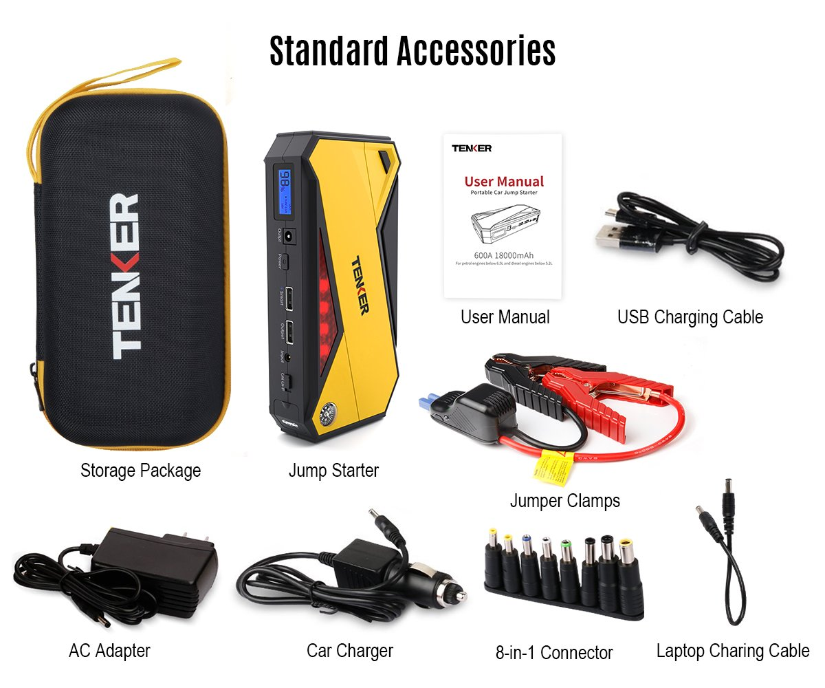 TENKER 600A Peak 18000mAh Portable Car Jump Starter (up to 6.5L Gas/ 5.2L Diesel Engine) Battery Booster Power Pack, Power Bank with Smart Charging Port, LED Flashlight, LCD Screen & Compass by TENKER (Image #9)