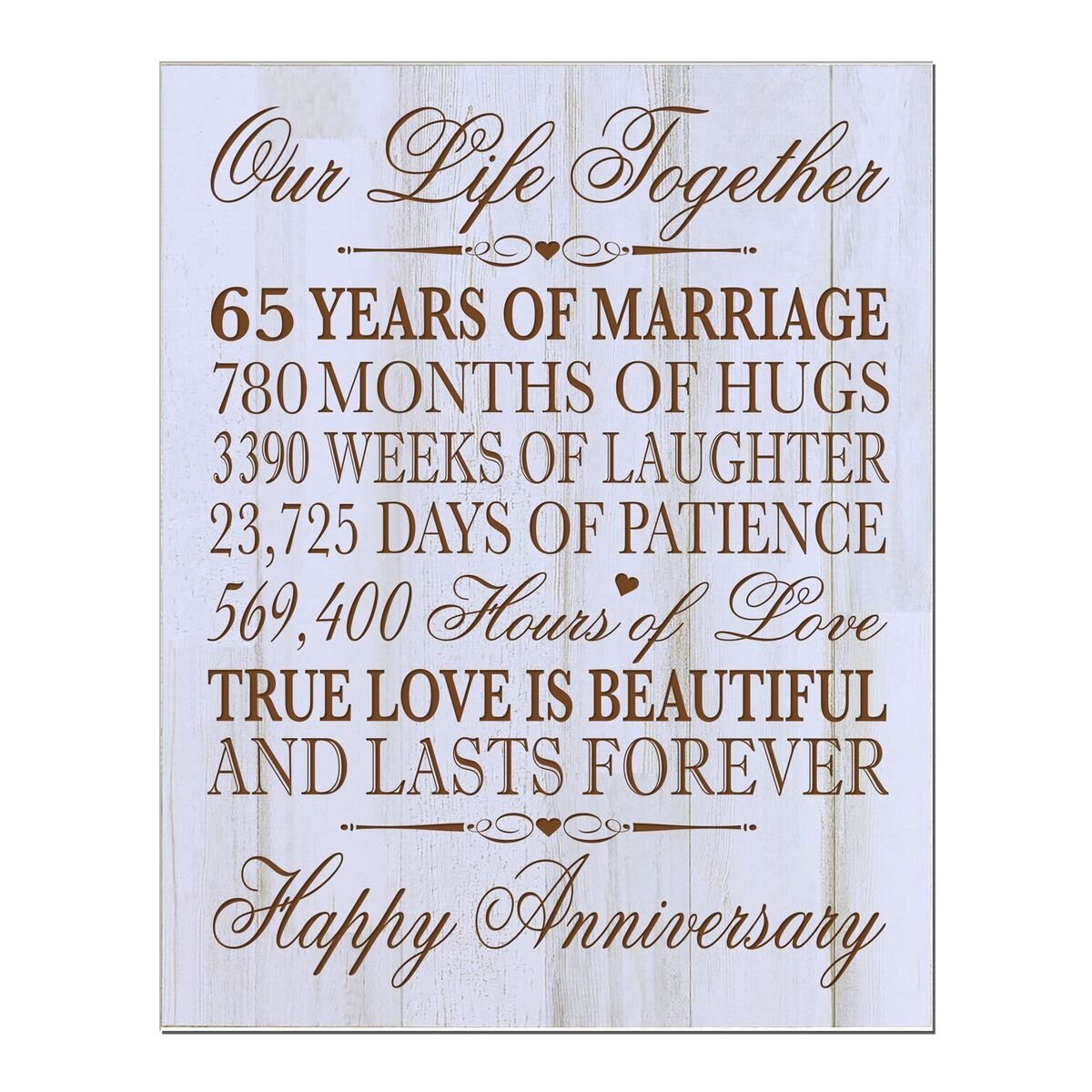 Personalized 65th Wedding Anniversary Wall Plaque Gifts for Couple Parents, 65th for Her,him Custom Engraved 65th Wedding 12'' W X 15'' H Wall Plaque (Distressed White) by LifeSong Milestones
