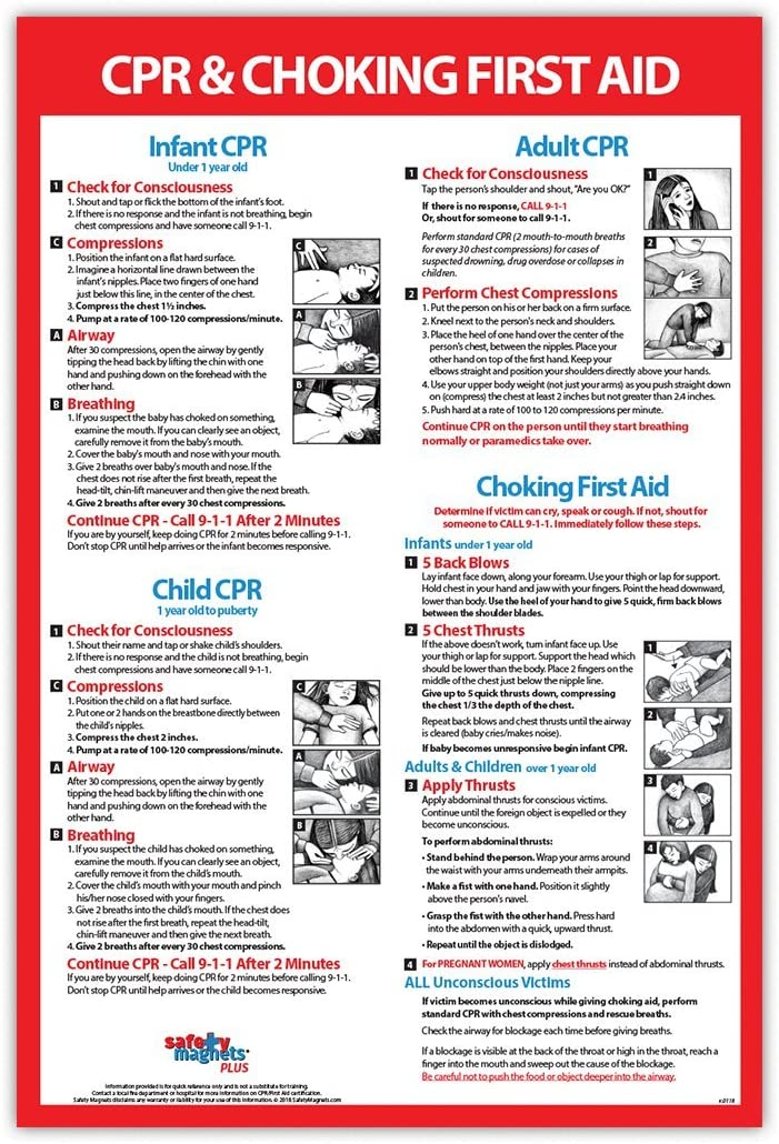 Choking and CPR Poster for Restaurant - Baby/Infant CPR Poster 2019 - Laminated First Aid Sign - Child and Adult CPR Instructions - Daycare Supplies - Heimlich Maneuver Chart - 12 x 18 Inches