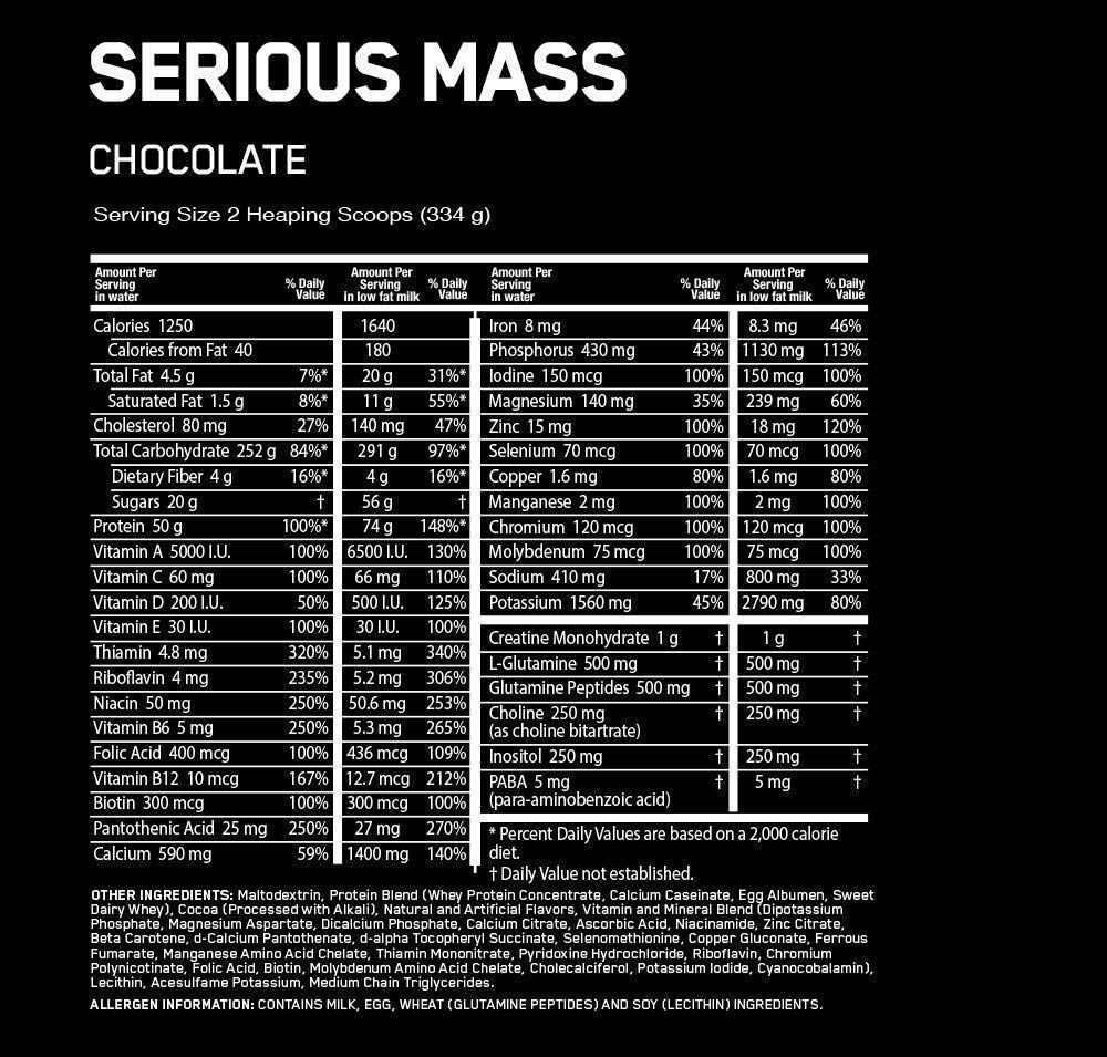 How to take Serious Mass 42
