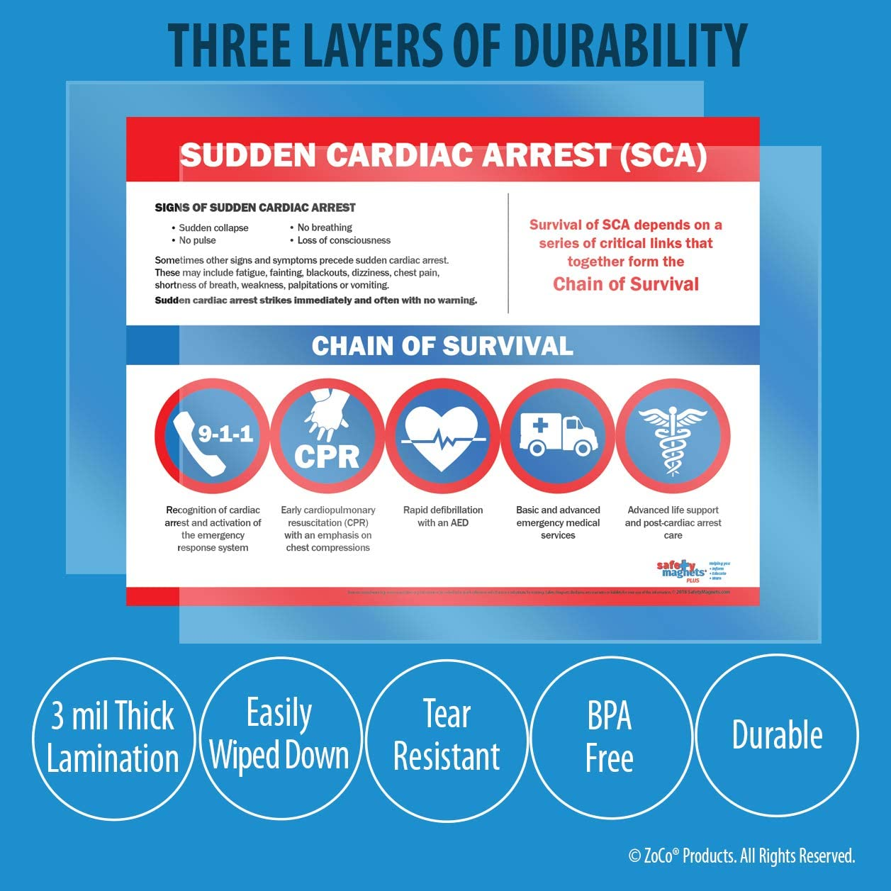 Laminated 17x22 Sudden Cardiac Arrest Chain of Survival Poster SCA