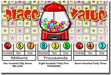Amazon Elementary Math Place Value Classroom Poster Prints