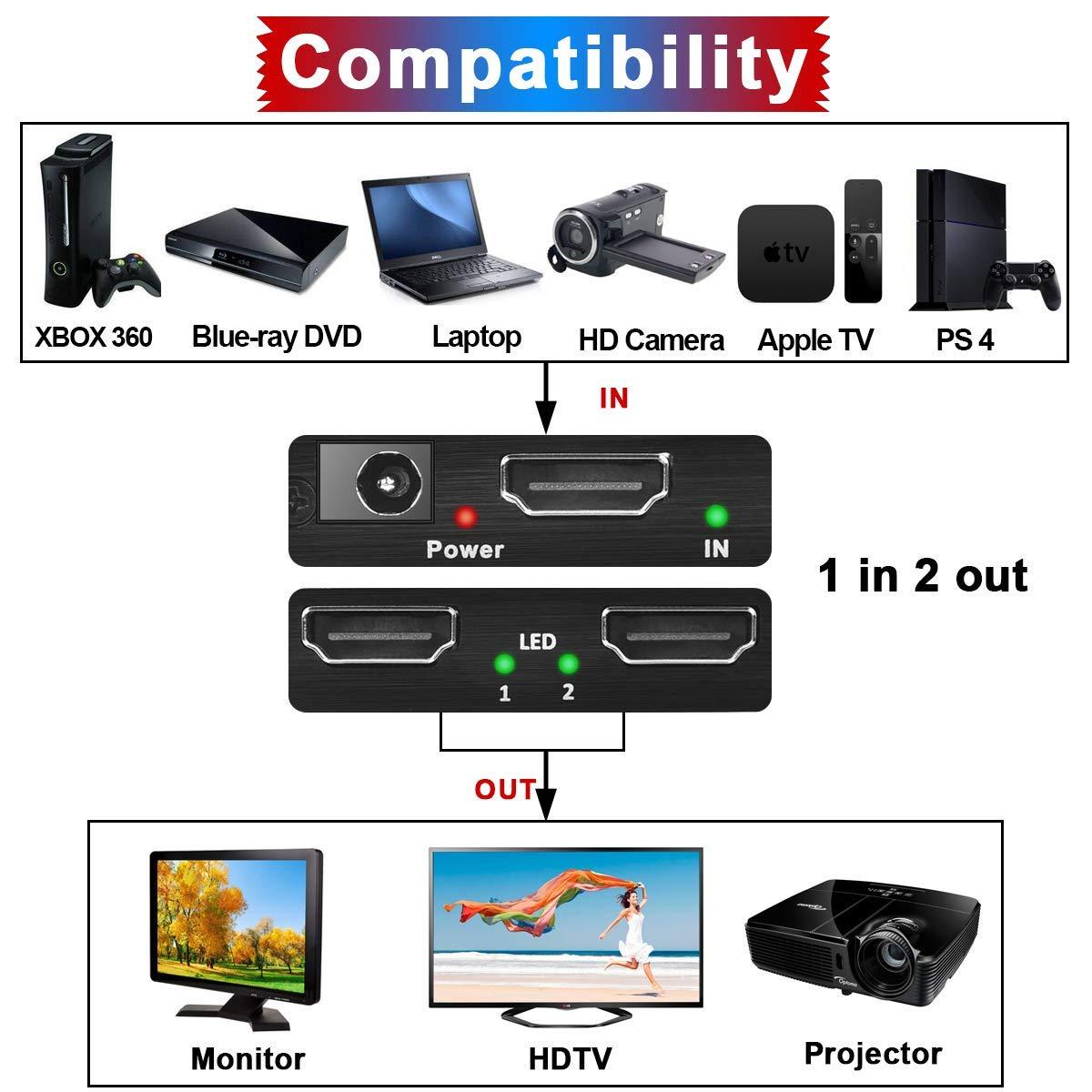HDMI 4K 60Hz USB C HDMI 3 en 1 Carte Multiport Port de chargement rapide de 3 USB 3.0 Ports pour MacBook Pro et plus appareil de Type C