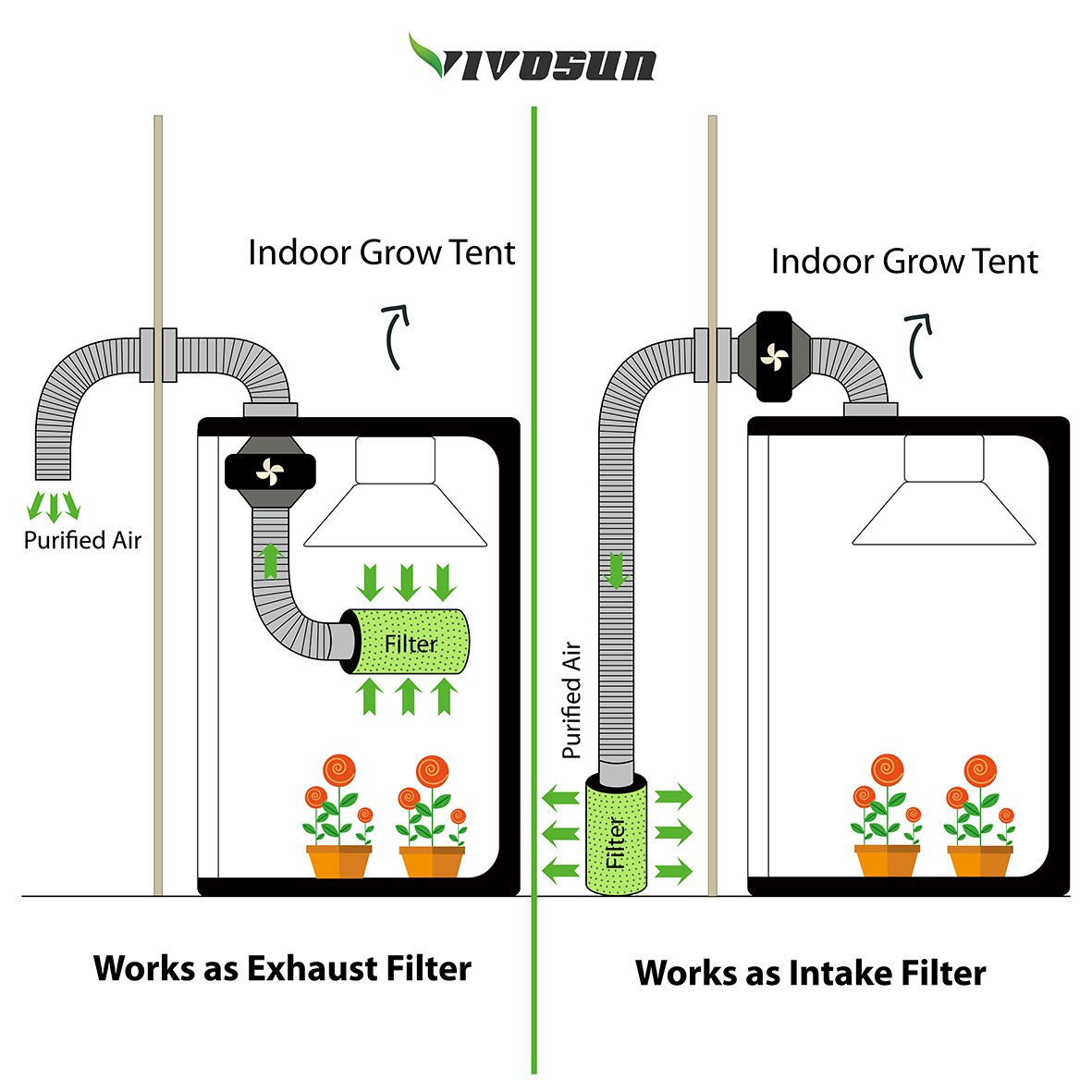 Amazon.com  VIVOSUN 8 Inch Air Carbon Filter Odor Control with Australia Virgin Charcoal for Inline Fan Pre-filter Included Reversible Flange  Garden u0026 ...  sc 1 st  Amazon.com & Amazon.com : VIVOSUN 8 Inch Air Carbon Filter Odor Control with ...