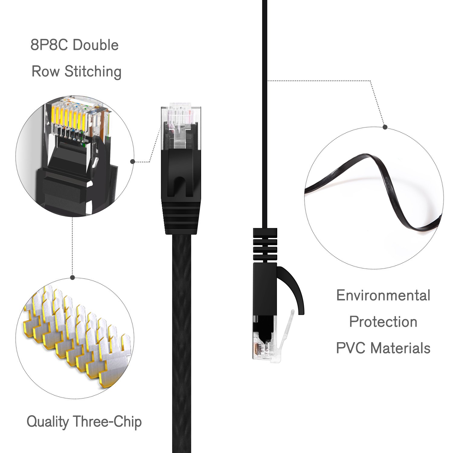 Cat 6 Ethernet Cable 100 Ft At A Cat5e Price But Higher Bt Wiring Diagram Bandwidth Flat Internet Network Cat6 Patch Short Black