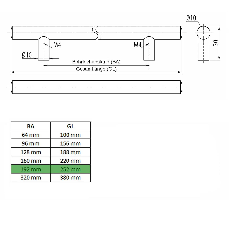 10 x SO-TECH/® Tirador de MuebleG10 Tubo de Acero Inox Tirador Barra Distancia Agujeros 128 mm