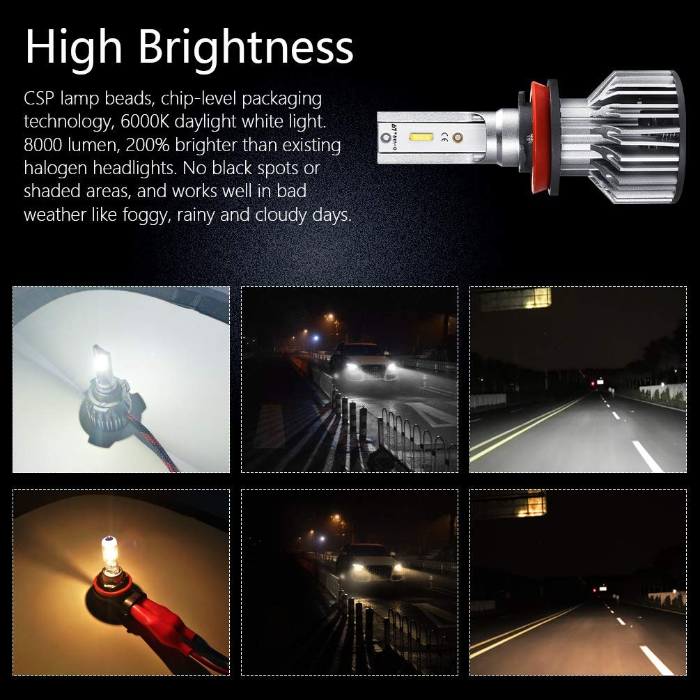 - IP68 Waterproof Low Beam//Fog Light Bulb 8000LM 6000K Cool White 12x CSP Chips Conversion Kit CG CARGOOL H11//H8//H9 LED Headlight Bulbs All-in-One 1 Year Warranty