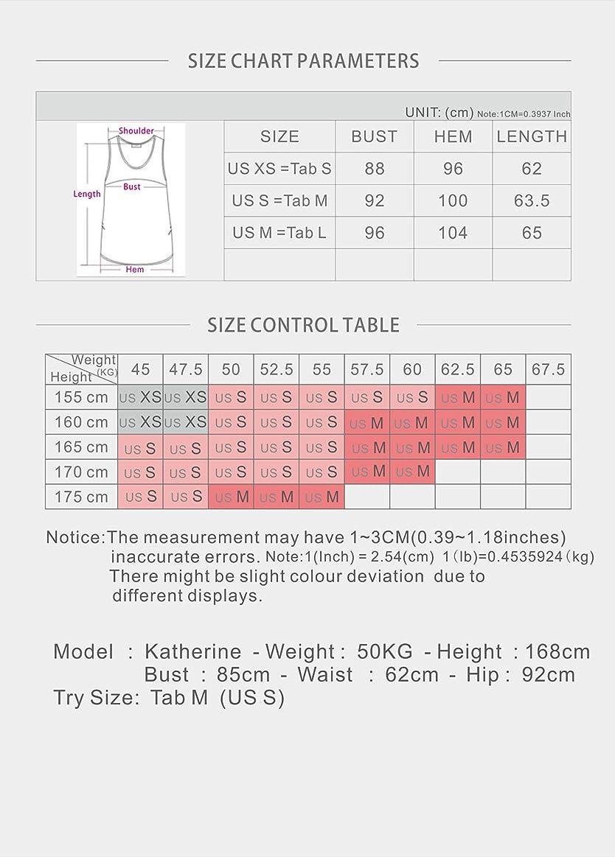 Dress shirt size calculator height weight best dress 2017 height weight size chart gallery any exles geenschuldenfo Choice Image