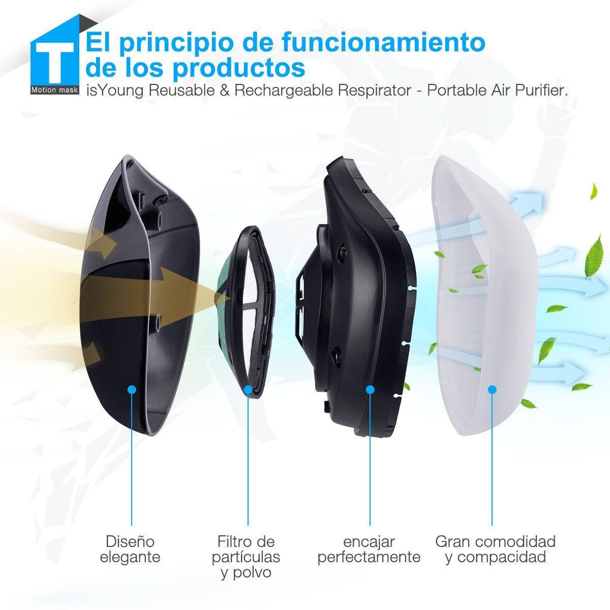 isYoung Máscara de Entrenamiento Profesional para Entrenamiento en Altitud - FA-601 Máscara eléctrica Rica en Oxígeno Niebla de Aire eléctrica Anti-neblina PM2.5 Máscaras.