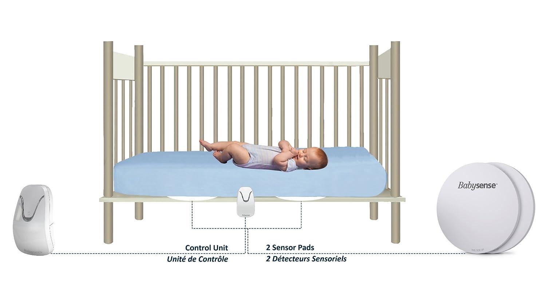 El Monitor Original de Respiraci/ón para Beb/és sin Contacto 2 Sensores Incluidos! NUEVO Babysense 7