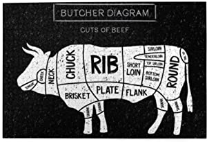 Jigsaw Puzzles 1000 Pieces,Brisket Butcher Diagram Meat Chuck Steaks Round Shortloin Food Barbecue Drink USA Beef Design Cut,Large Puzzle Game Artwork For Adults Teens Kids