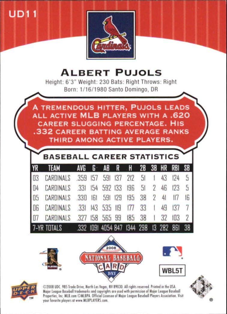 2008 Upper Deck National Baseball Card Day #UD11 Albert Pujols St Louis Cardinals Promo Baseball Card