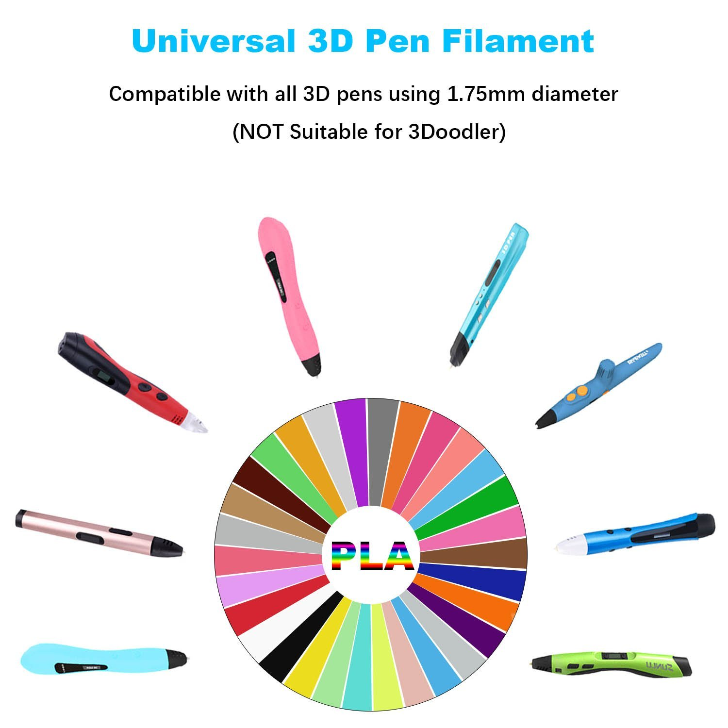Pla 3d Pen Filament Refills 722 Linear Ft 1 75mm With 20 Paper Molds Coideal 22 Colors 10 Meters Per Color 3d Printing Pens Accessories Pack Kit For Kids Gift With Stencils Ebooks