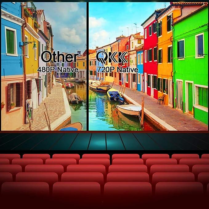 Qkk Beamer Unterstützt 1080p Full Hd 5000 Lumen Mini Computer Zubehör