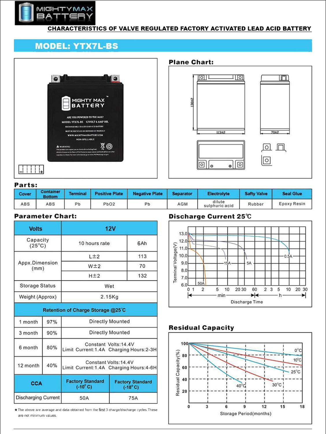 Wiring Diagram Autozone Along With Duralast Points Eliminator Wiring