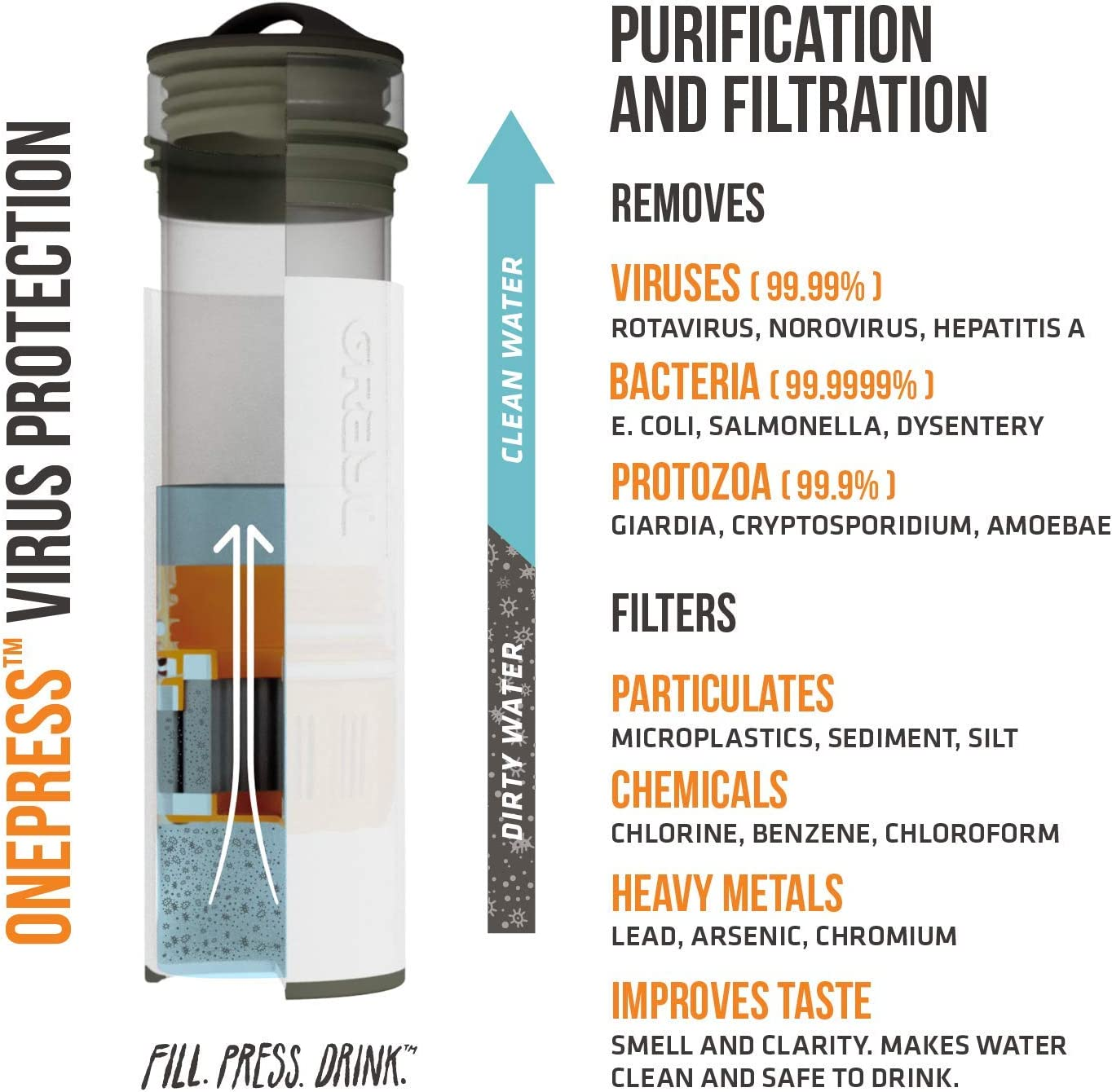 GRAYL Purification and filtration