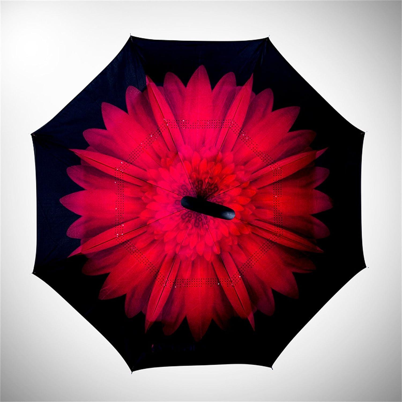 Amazon.com: Longay C-Type Umbrella Handle can Stand rain Shine Dual Umbrella,Pink: Clothing