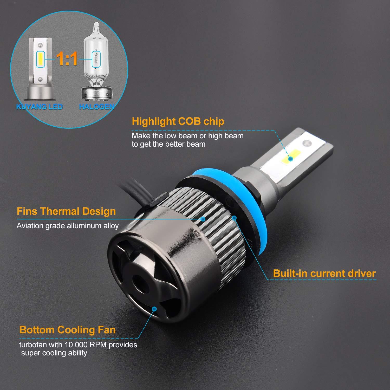 High or Low Single Beam Light Bulbs 2 Pack COB Chips-6000LM 6000K Xenon White H11 LED Headlight Bulb DOT Approved H11//H8//H9 LED Headlight Bulbs Conversion Kit KUYANG