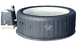 Whirlpool Test